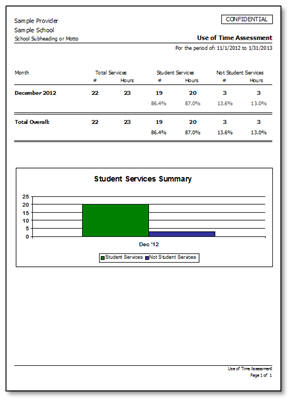 hallways school counseling software documentation reports With school counselor documentation software