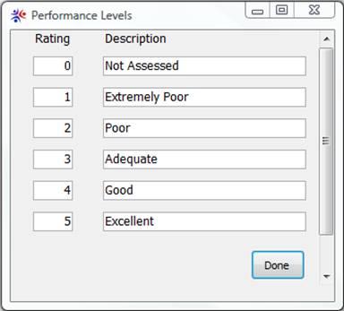 program evaluation and performance measurement pdf